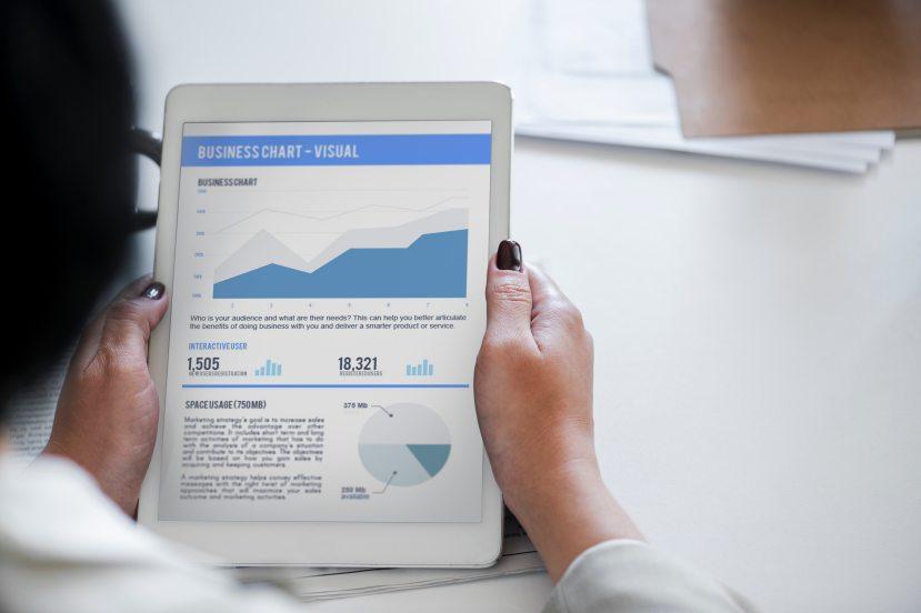 Processo Custo e DRE Orcamento Empresarial